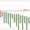 2020エプソムカップG3 全馬指数・追い切り分析