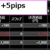 【デイトレード日誌】2016年7月6日水曜日ポンド円 +5pips 動いた後の出がらし相場