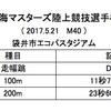 【Result】東海マスターズ陸上競技選手権 2017.5.21@エコパ