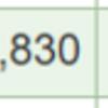 日本郵船(9101)、含み益率18%
