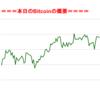 ■途中経過_1■BitCoinアービトラージ取引シュミレーション結果(2017年8月27日)