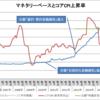 日本銀行の金融政策(2010年代)