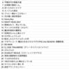 2021年夏クールのアニメスタッフまとめ【監督、制作会社、監督の主な作品の一覧】