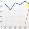 美作市の「太陽光パネル税」の結果は? 利回り「12%」超の太陽光を見つけました!