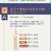 風邪、インフルエンザ、新型コロナウイルス肺炎の見分け方