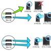 車でもスマホの充電がしたい!USB充電器の違いを解説します。
