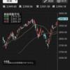 ダウ、S&P500最高値更新
