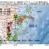 2017年09月13日 19時21分 福島県沖でM3.4の地震