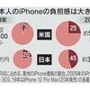 【もうiPhoneが持てなくなる?】日本人のiPhone負担率の上昇が顕著に…
