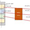 NVDLAの内部構成調査(2. BDMAの使用方法について)