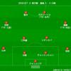 【J1 第29節】鹿島 0 - 0 川崎 勝ち点2を失ったホームチームと勝ち点1を得たアウエーチーム