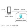 Wi-FiでもSORACOMのサービスを使いたい~SORACOM Inventoryで社用スマホ管理ツールをつくってみた~