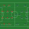 【見つからなかった回避方法】FAカップ 4回戦 サウサンプトン vs アーセナル