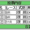 6/19(日)の複勝コロガシの予想。10時時点のオッズで1,200→10,830円