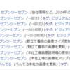 新聞広告にwikipediaを載せたセブンツーセブンの編集履歴を見た
