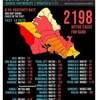 オアフ島のコロナ感染者ホットスポット