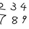 【Tensorflow】人口知能に自分の数字を認識してもらった→できた