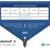 USB4発表 Thunderbolt3と統合へ