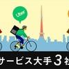 【宅配サービス】出前館・Uber Eats・楽天デリバリー、大手3社の比較