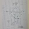 聖地はお父様中心の秩序により生まれ、聖土は聖地によって生まれた 主管性転倒の韓鶴子オモニと聖土は相剋関係