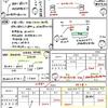 簿記きほんのき106【精算表】減価償却(期中購入)