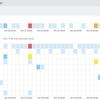 Elasticsearch Machine Learningでファイアーウォールログから異常を検知する