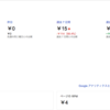 GoogleAdSenseの収益(現在)がようやく1万を超えた。