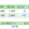 2019.4.19(金) 資産状況