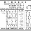 株式会社ビューカード 第11期決算公告