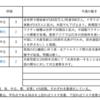【6/28-7/2週の世界のリスクと経済指標】〜中国の締め付け姿勢強化と株価の低迷〜