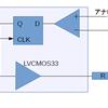 FPGAの差動入力でAD変換