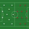La Liga エル・クラシコ レアルマドリード vs バルセロナ ~天下分け目の大合戦~
