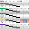 戦道S第四陣 予選ステージ途中経過(9/19時点)