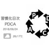 3連休最終日の動的・静的過ごし方のバランス[習慣化日次PDCA 2018/09/24]