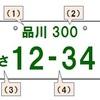 ナンバープレートの数字や文字の意味、知っていますか?