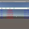 【Unity】uGUI における表形式のレイアウトの実装を見ることができる「WDataTable」紹介