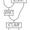 因果セオリー論の語法・記法・図法(修正案付き)