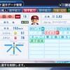 田中将大 (2007) 【パワプロ2018】