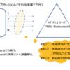 HTTPとTCPの関係を状況証拠的に調べてみた(実際は、node.jsのメジャーなHTTPクライアントライブラリの挙動確認ぽいことをしてみた)話