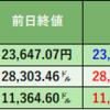念願の日本信号を1,500株 購入