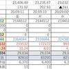 9月第2週目投資報告
