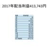 2017年日本株確定利益