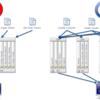 Blue Prismベストプラクティス<構築編①> オブジェクトの粒度とその内容