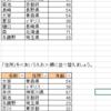 Excel 並び替え問題