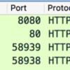 mitmproxyを使って、アクセスするURLはそのままで接続先サーバだけ変える