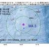 2017年08月28日 18時12分 八丈島東方沖でM4.3の地震