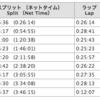 「名古屋ウィメンズマラソン」での気付き