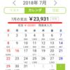 ニッコマ卒が新卒何年で1000万円貯められるか【検証】第十五回:2018年7月(4ヶ月目)のまとめ