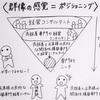 林先生の初耳学から学ぶマーケティング&ポジショニング戦略