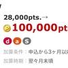 JCB CARD W発行だけで10,000円相当のポイントGETのチャンス!!